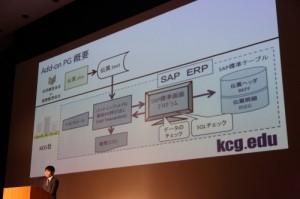 SAP ERP 会計伝票バッチインプット システム概要
