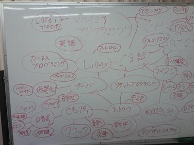マインドマップ情報科学