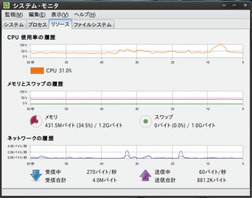 Ubuntu Solo CPU LOAD