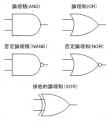 論理回路の図です
