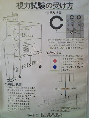 視力試験の受け方