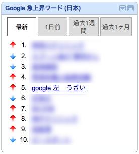 Google急上昇ワードの「グーグル 左 うざい」