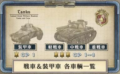 戦車一覧(戦場のヴァルキュリア2 ガリア王立士官学校)