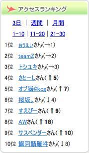 2009/06/27-2009/07/03までのアクセスランキング
